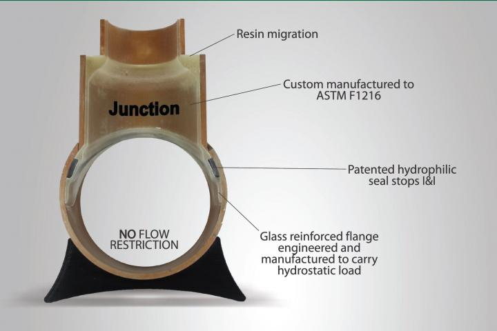 Junction Lateral Lining